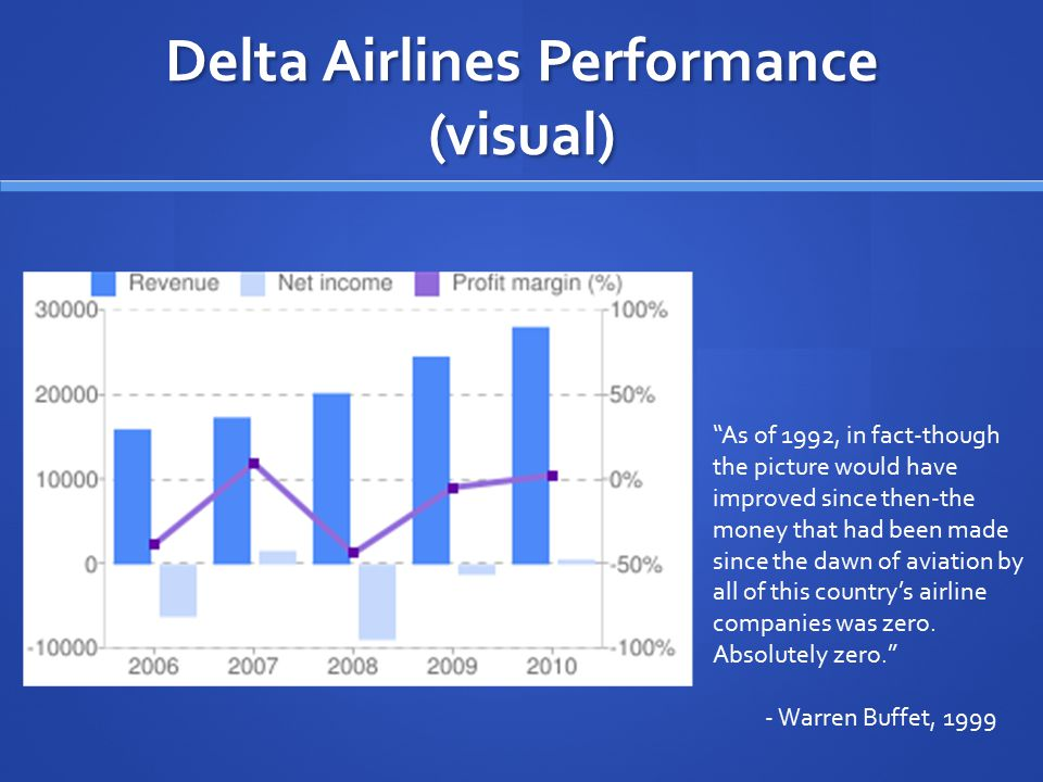 "Delta Airlines Performance (visual) ""As of 1992, in fact-though the picture would have improved since then-the money that had been made since the dawn"