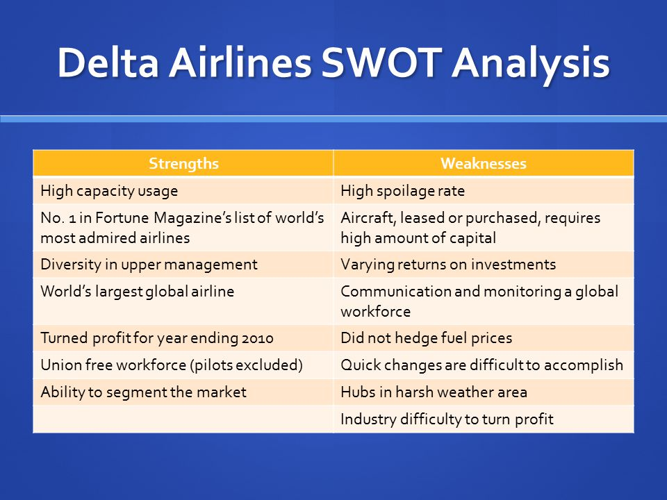 Delta Airlines SWOT Analysis StrengthsWeaknesses High capacity usageHigh spoilage rate No. 1 in Fortune Magazine's list of world's most admired airlin