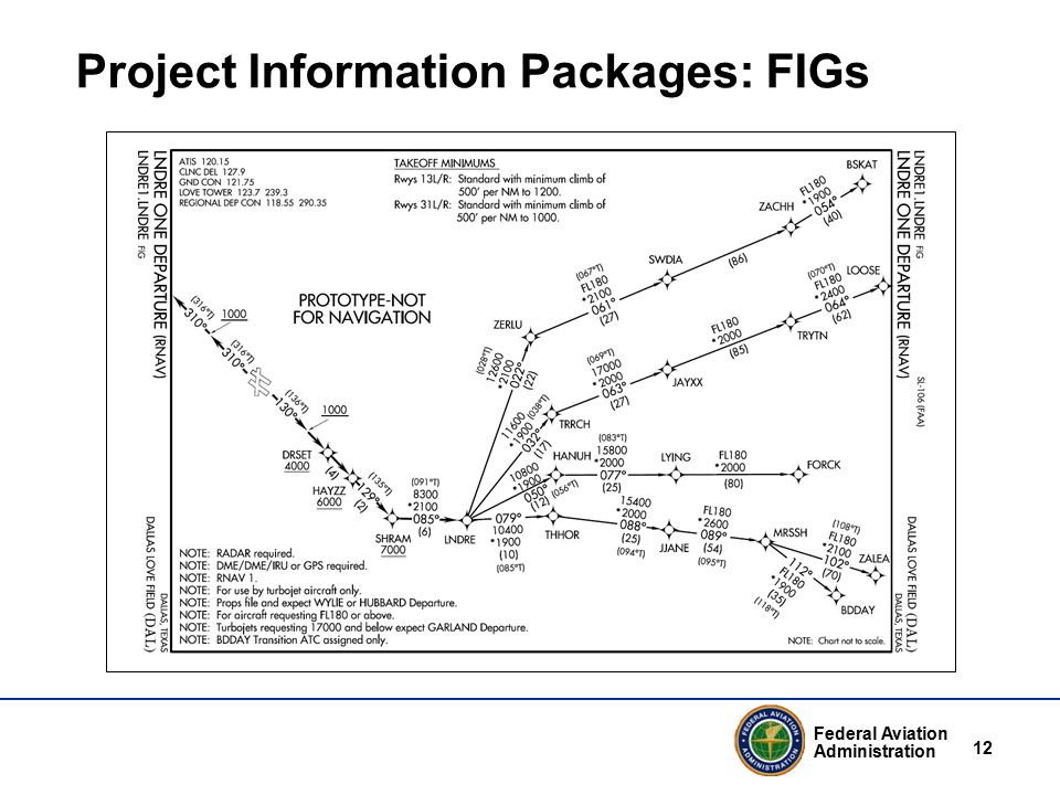 Federal Aviation Administration 12 Project Information Packages: FIGs