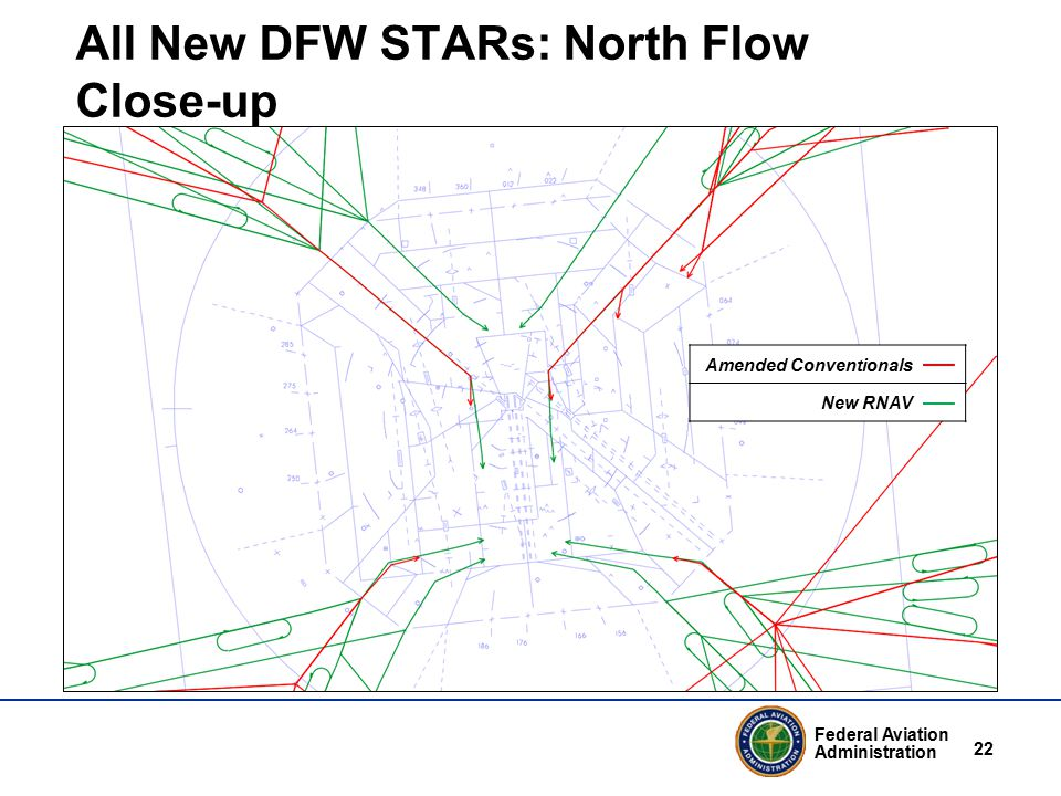 Federal Aviation Administration 22 All New DFW STARs: North Flow Close-up Amended Conventionals New RNAV
