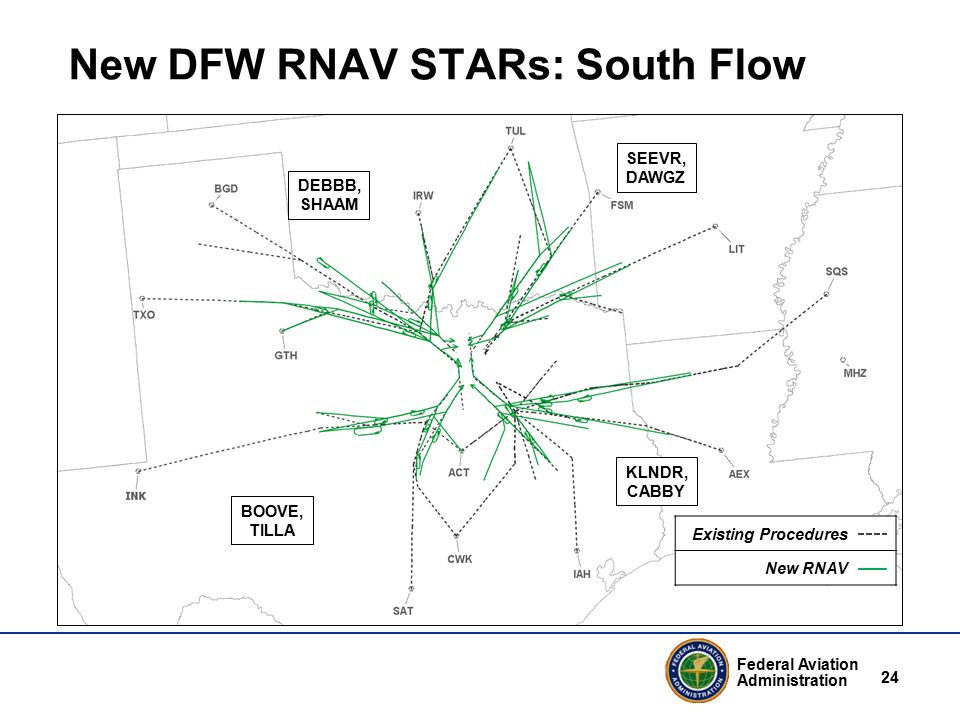 Federal Aviation Administration 24 New DFW RNAV STARs: South Flow DEBBB, SHAAM KLNDR, CABBY BOOVE, TILLA SEEVR, DAWGZ Existing Procedures New RNAV