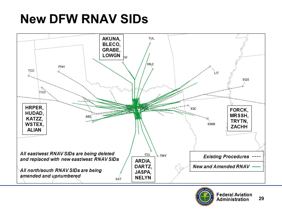 Federal Aviation Administration 29 New DFW RNAV SIDs HRPER, HUDAD, KATZZ, WSTEX, ALIAN FORCK, MRSSH, TRYTN, ZACHH ARDIA, DARTZ, JASPA, NELYN AKUNA, BLECO, GRABE, LOWGN All east/west RNAV SIDs are being deleted and replaced with new east/west RNAV SIDs All north/south RNAV SIDs are being amended and upnumbered Existing Procedures New and Amended RNAV