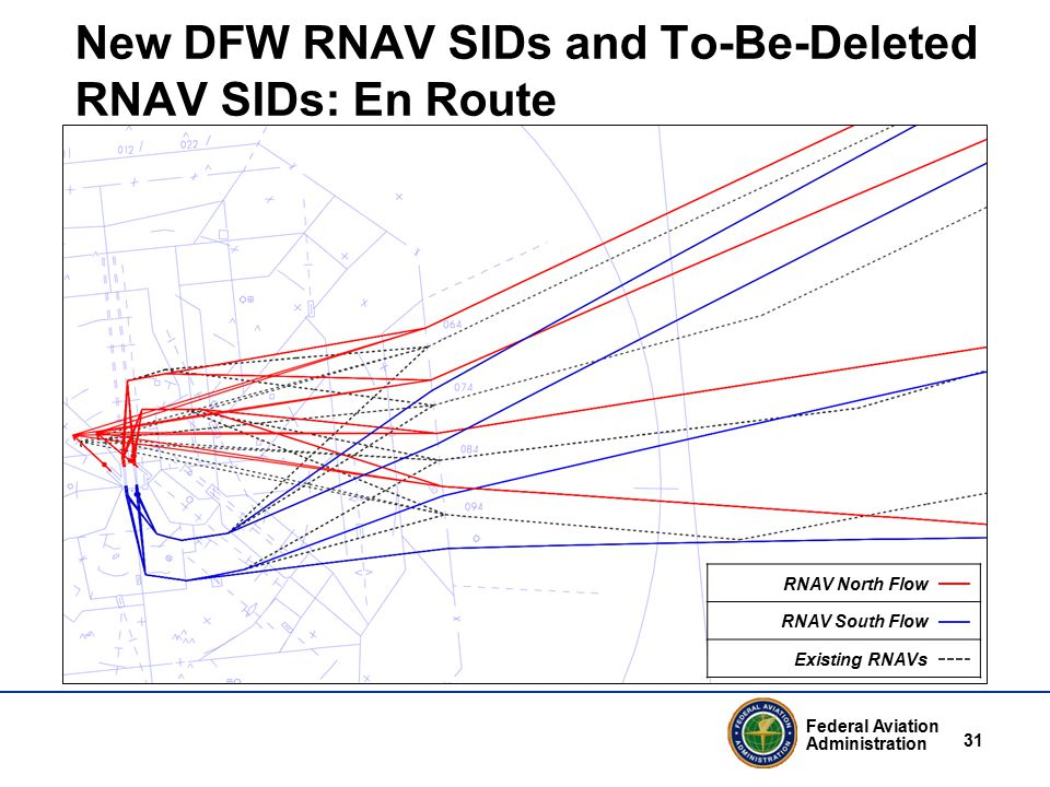 Federal Aviation Administration 31 New DFW RNAV SIDs and To-Be-Deleted RNAV SIDs: En Route RNAV North Flow RNAV South Flow Existing RNAVs