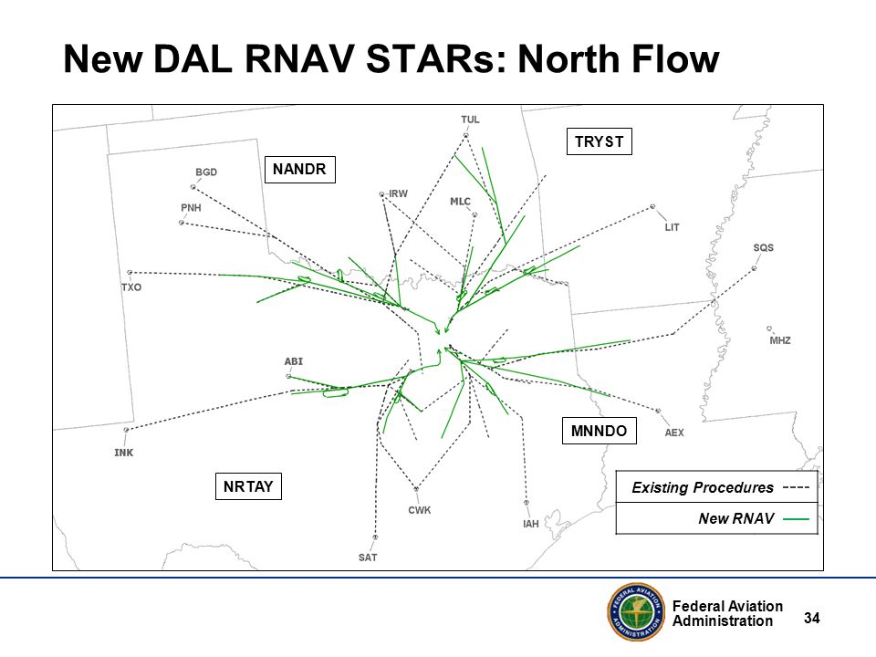 Federal Aviation Administration 34 New DAL RNAV STARs: North Flow NANDR MNNDO NRTAY TRYST Existing Procedures New RNAV
