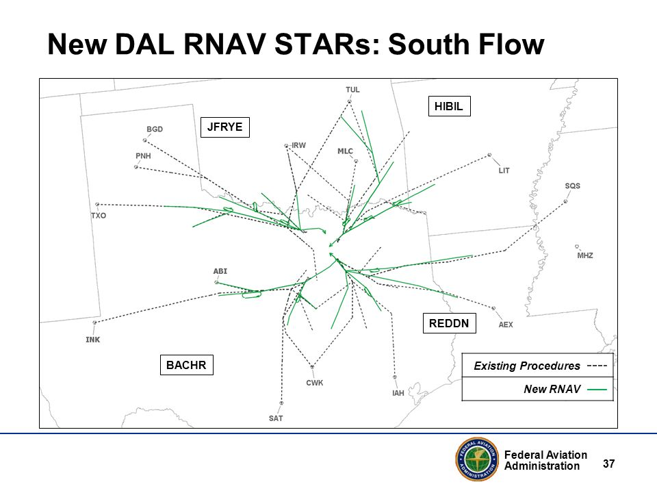 Federal Aviation Administration 37 New DAL RNAV STARs: South Flow JFRYE REDDN BACHR HIBIL Existing Procedures New RNAV