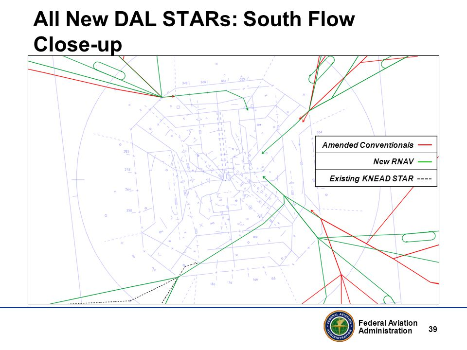 Federal Aviation Administration 39 All New DAL STARs: South Flow Close-up Amended Conventionals New RNAV Existing KNEAD STAR