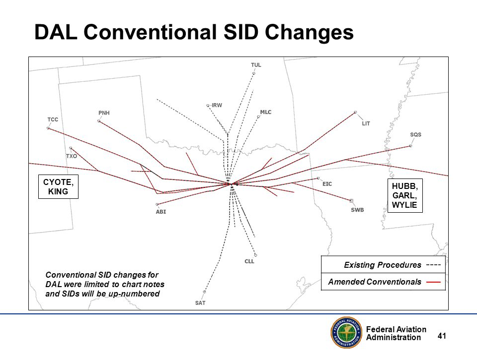 Federal Aviation Administration 41 DAL Conventional SID Changes Conventional SID changes for DAL were limited to chart notes and SIDs will be up-numbered CYOTE, KING HUBB, GARL, WYLIE Existing Procedures Amended Conventionals