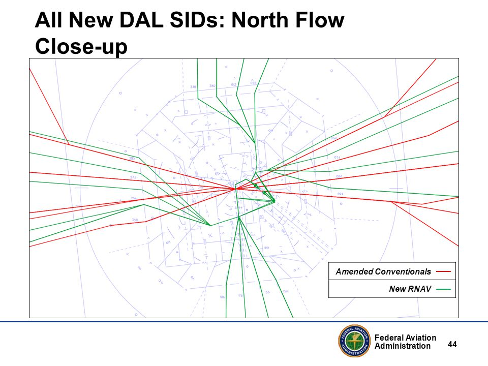 Federal Aviation Administration 44 All New DAL SIDs: North Flow Close-up Amended Conventionals New RNAV