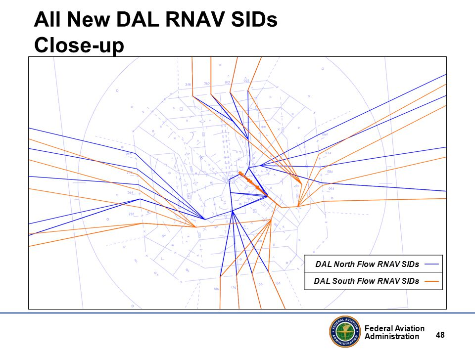 Federal Aviation Administration 48 All New DAL RNAV SIDs Close-up DAL North Flow RNAV SIDs DAL South Flow RNAV SIDs