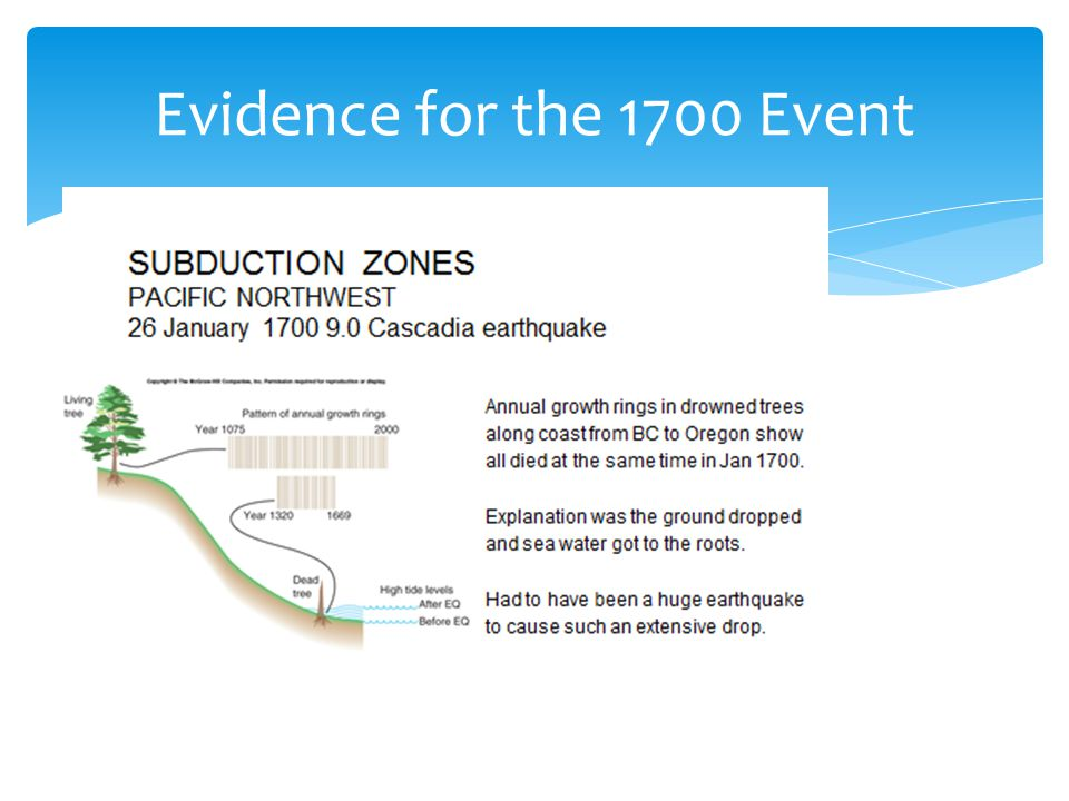 Evidence for the 1700 Event