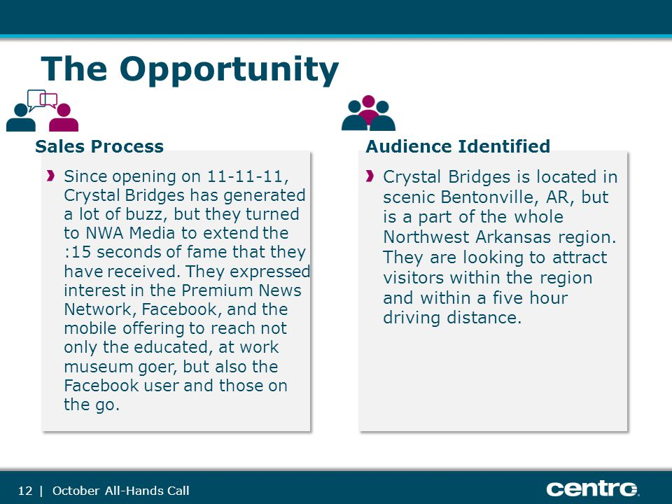 The Opportunity Sales Process Since opening on 11-11-11, Crystal Bridges has generated a lot of buzz, but they turned to NWA Media to extend the :15 s
