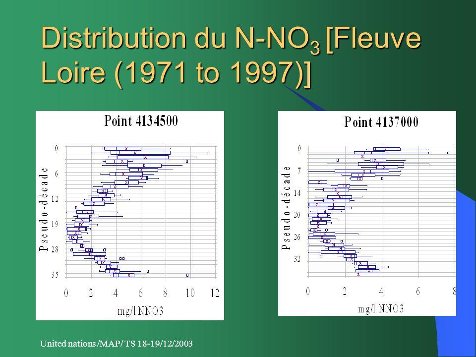 United nations /MAP/ TS 18-19/12/2003 Distribution du N-NO 3 [Fleuve Loire (1971 to 1997)]
