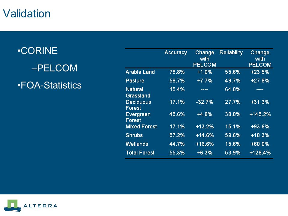 Validation CORINE –PELCOM FOA-Statistics