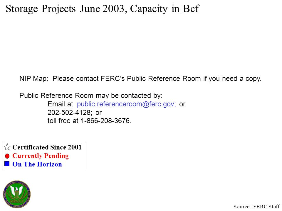 Storage Projects June 2003, Capacity in Bcf Certificated Since 2001 On The Horizon Currently Pending Source: FERC Staff NIP Map: Please contact FERC's Public Reference Room if you need a copy.