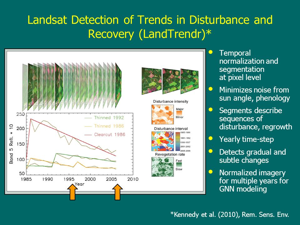 Defining'late-successional and old growth' (LSOG) forest Single, simple definition, applied to tree-level data associated with GNN pixels LSOG ≠ habitat.