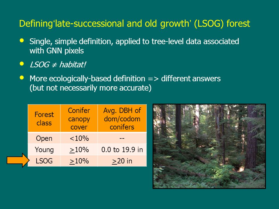 Mapping LSOG change Not LSOG LSOG gain LSOG loss LSOG Nonforest 1996 B-G-W2006 B-G-WDisturbance 1996 LSOG2006 LSOGLSOG change Land- Trendr GNN - - 10 miles - -