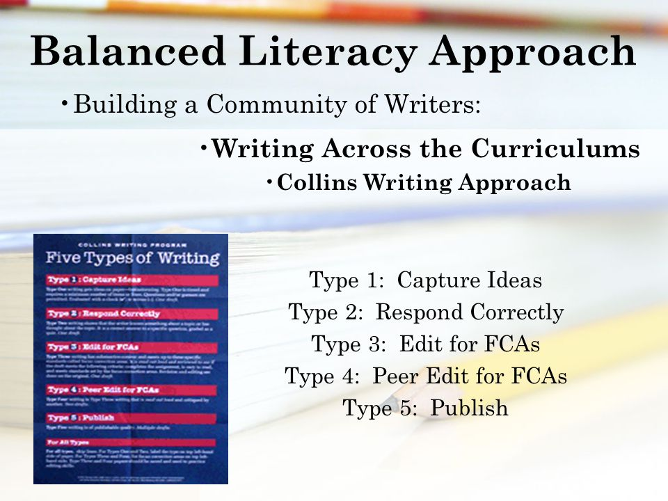 Balanced Literacy Approach Building a Community of Writers: Writing Across the Curriculums Collins Writing Approach Type 1: Capture Ideas Type 2: Respond Correctly Type 3: Edit for FCAs Type 4: Peer Edit for FCAs Type 5: Publish