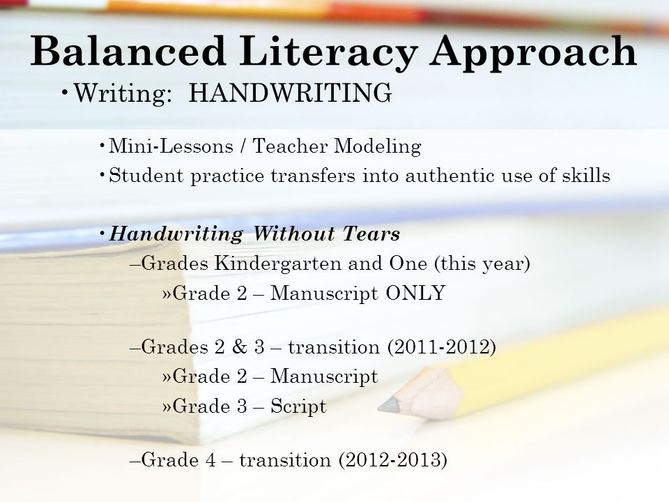 Balanced Literacy Approach Mini-Lessons / Teacher Modeling Student practice transfers into authentic use of skills Handwriting Without Tears –Grades Kindergarten and One (this year) »Grade 2 – Manuscript ONLY –Grades 2 & 3 – transition (2011-2012) »Grade 2 – Manuscript »Grade 3 – Script –Grade 4 – transition (2012-2013) Writing: HANDWRITING