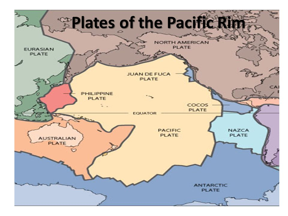 Plates of the Pacific Rim