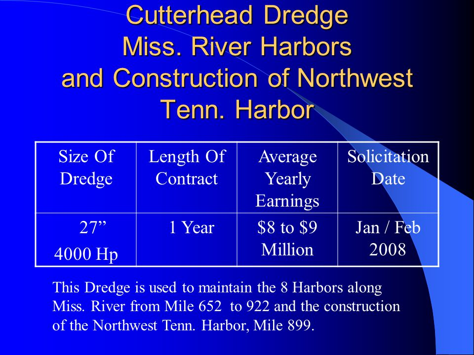 Cutterhead Dredge Miss. River Harbors and Construction of Northwest Tenn.