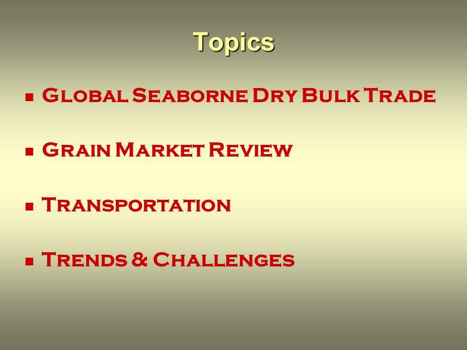 Global Seaborne Dry Bulk Trade Grain Market Review Transportation Trends & Challenges Topics