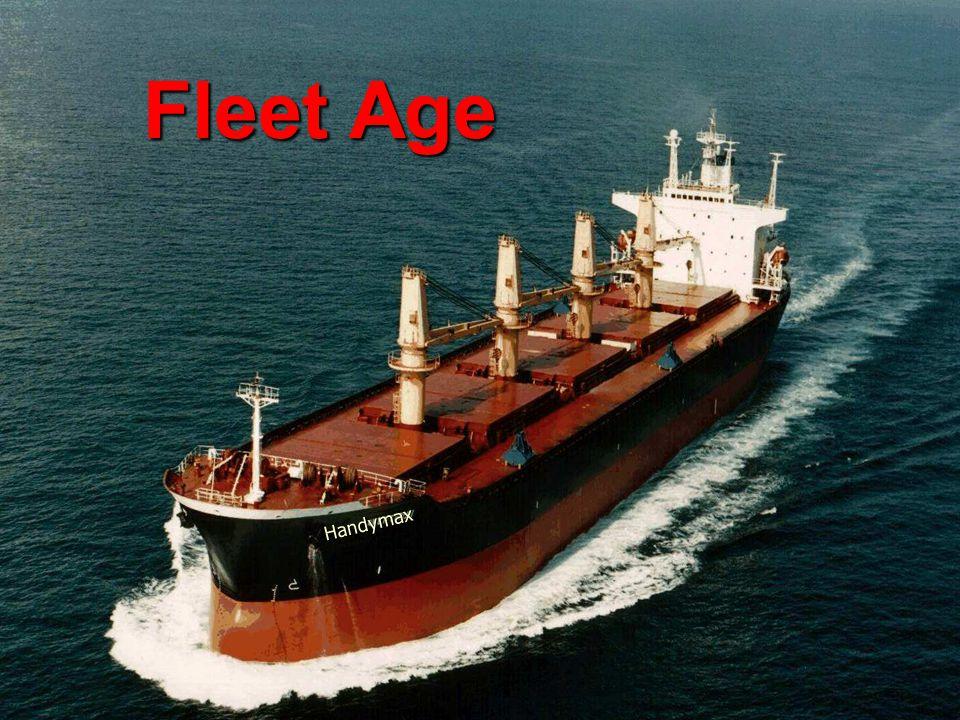 34 Handymax Fleet Age
