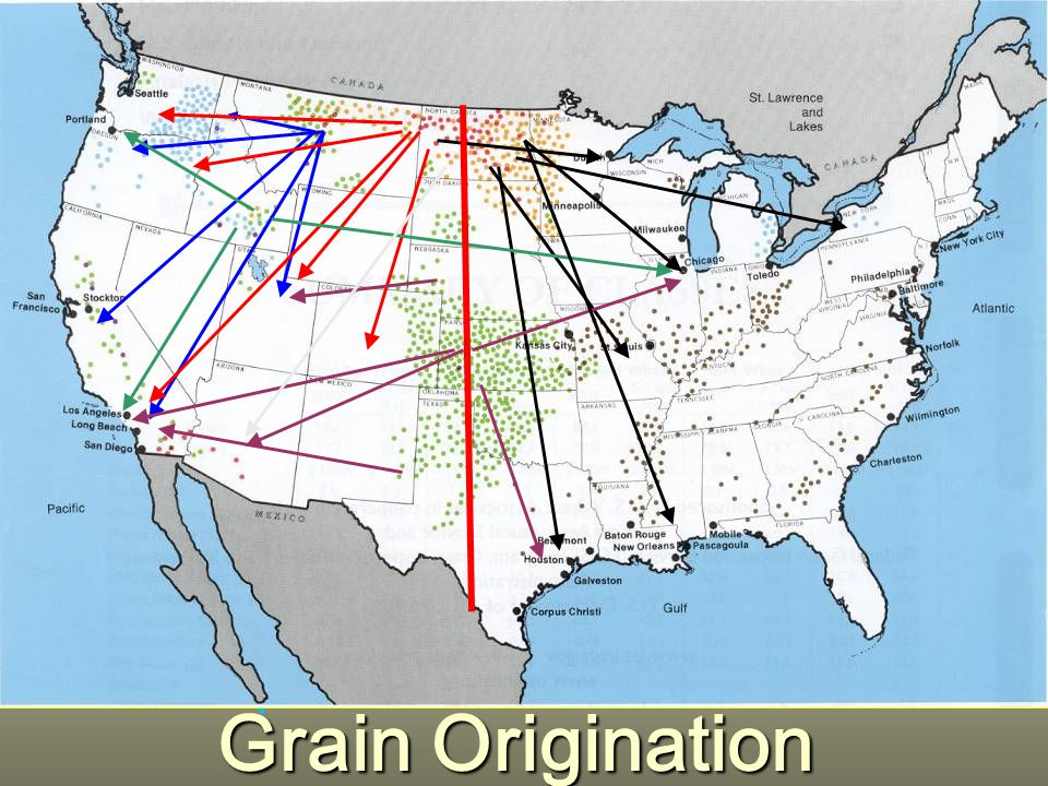Grain Origination