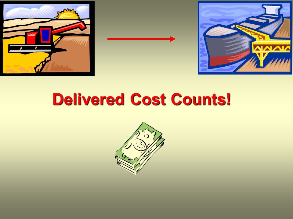 Delivered Cost Counts!