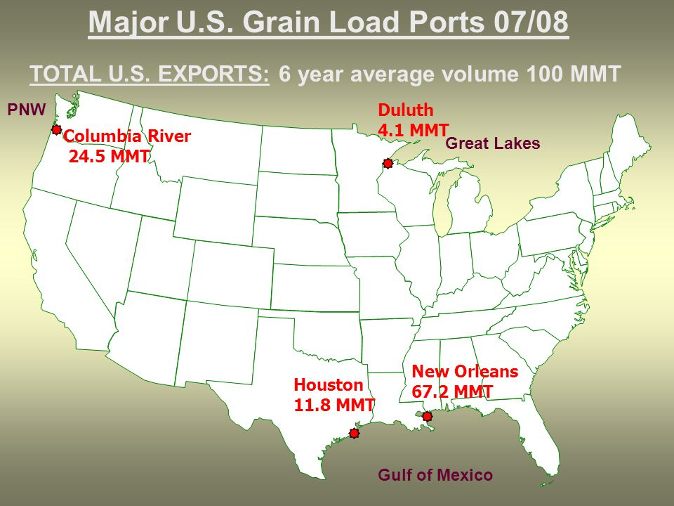 Major U.S. Grain Load Ports 07/08 TOTAL U.S.