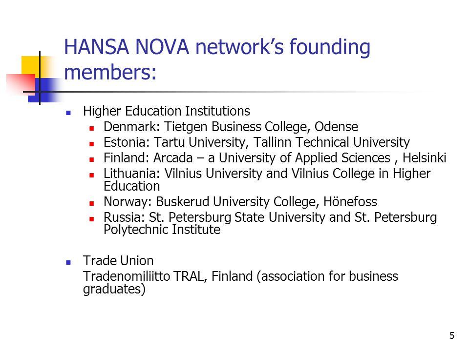 5 HANSA NOVA network's founding members: Higher Education Institutions Denmark: Tietgen Business College, Odense Estonia: Tartu University, Tallinn Te