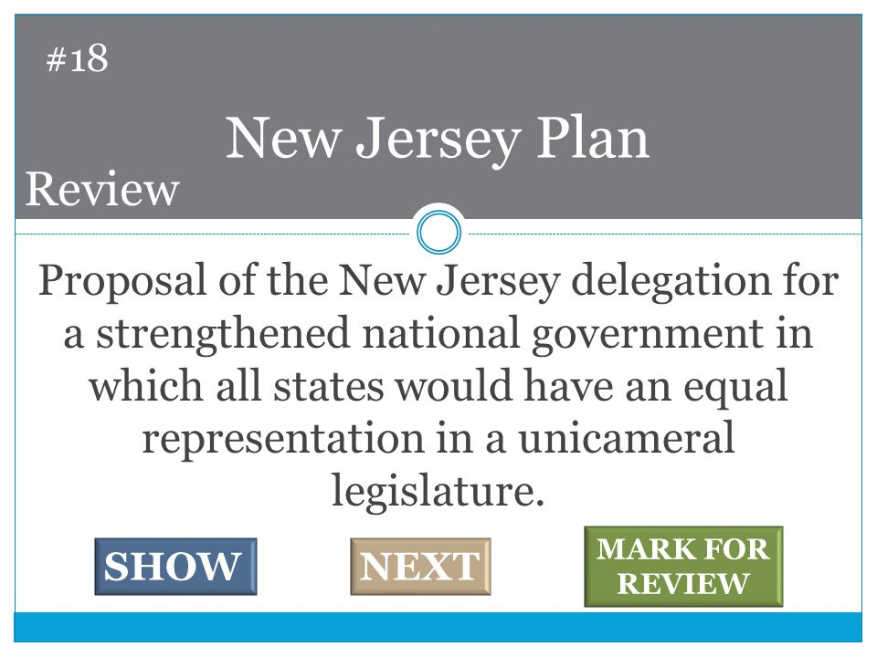 Proposal of the New Jersey delegation for a strengthened national government in which all states would have an equal representation in a unicameral legislature.