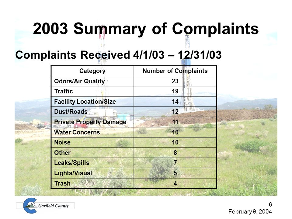 6 February 9, 2004 2003 Summary of Complaints Complaints Received 4/1/03 – 12/31/03 CategoryNumber of Complaints Odors/Air Quality23 Traffic19 Facility Location/Size14 Dust/Roads12 Private Property Damage11 Water Concerns10 Noise10 Other8 Leaks/Spills7 Lights/Visual5 Trash4