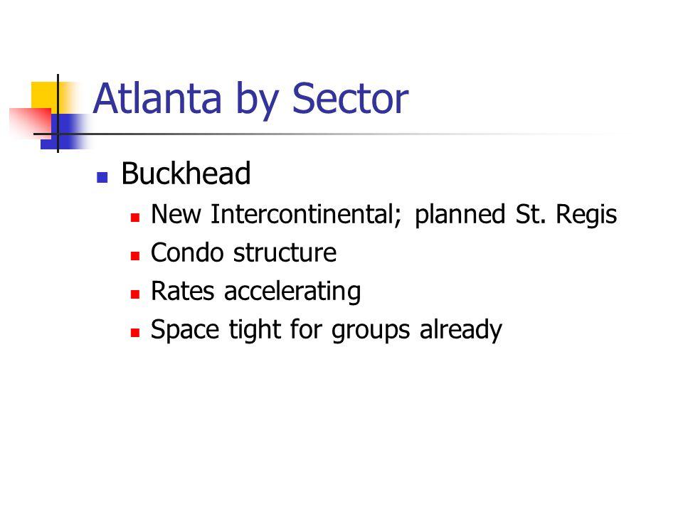 Atlanta by Sector Buckhead New Intercontinental; planned St.