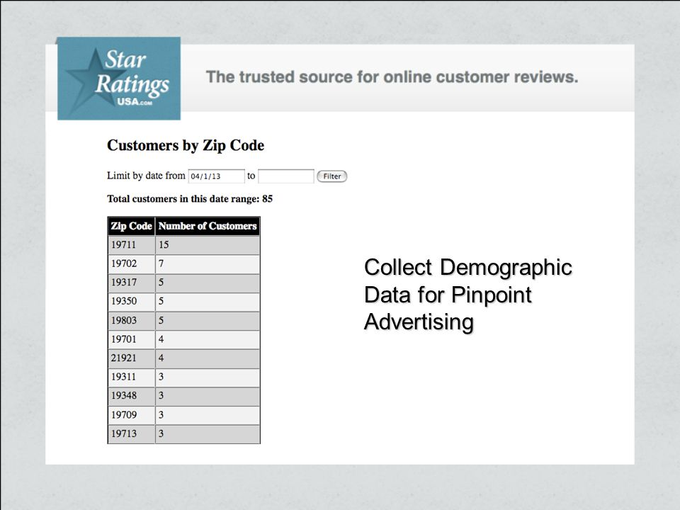Collect Demographic Data for Pinpoint Advertising