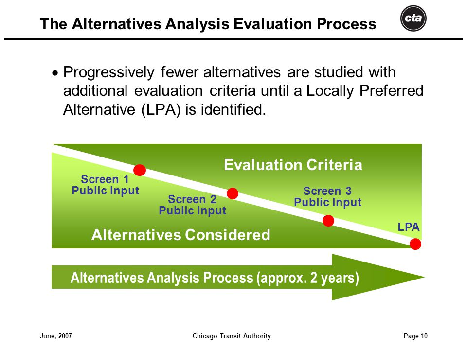 Chicago Transit AuthorityJune, 2007 Page 10 The Alternatives Analysis Evaluation Process  Progressively fewer alternatives are studied with additional evaluation criteria until a Locally Preferred Alternative (LPA) is identified.