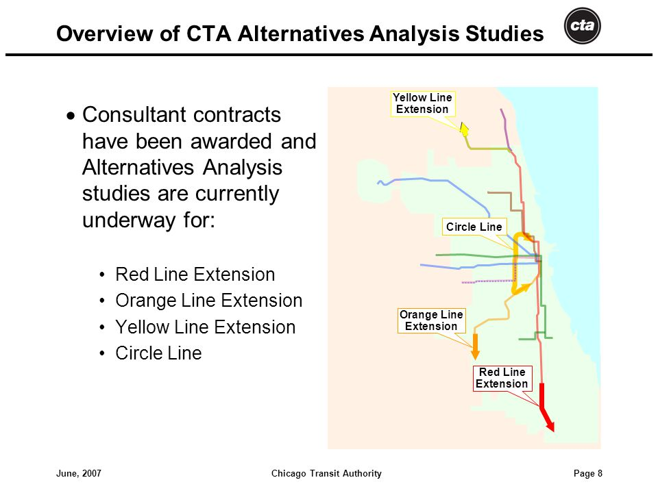 Chicago Transit AuthorityJune, 2007 Page 8 Overview of CTA Alternatives Analysis Studies  Consultant contracts have been awarded and Alternatives Analysis studies are currently underway for: Red Line Extension Orange Line Extension Yellow Line Extension Circle Line Yellow Line Extension Orange Line Extension Red Line Extension