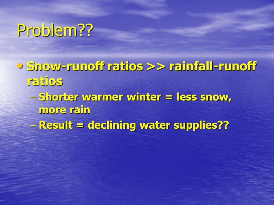 Problem?? Snow-runoff ratios >> rainfall-runoff ratios Snow-runoff ratios >> rainfall-runoff ratios –Shorter warmer winter = less snow, more rain –Res