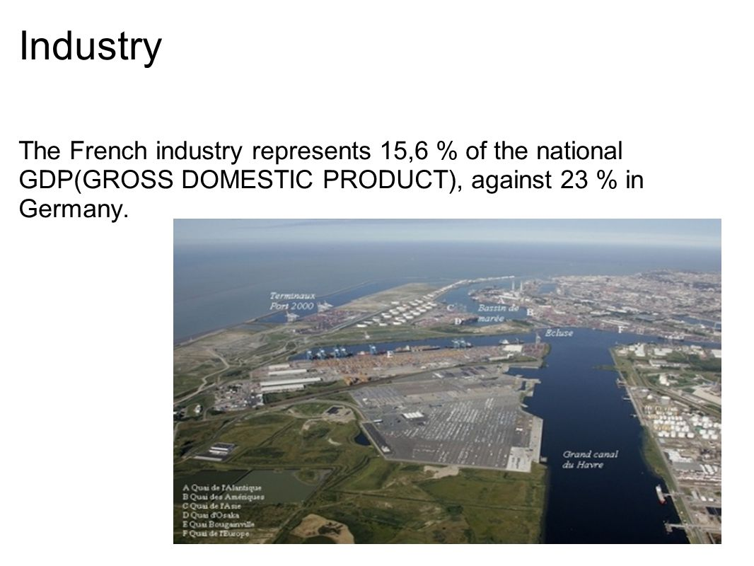Industry The French industry represents 15,6 % of the national GDP(GROSS DOMESTIC PRODUCT), against 23 % in Germany.