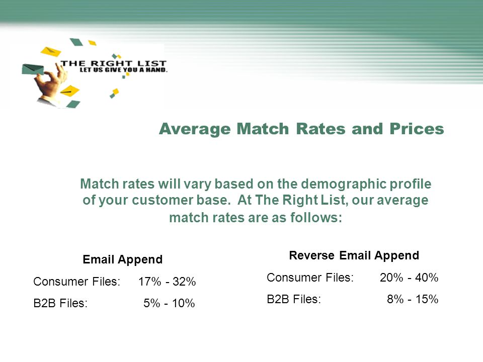 Average Match Rates and Prices Match rates will vary based on the demographic profile of your customer base. At The Right List, our average match rate