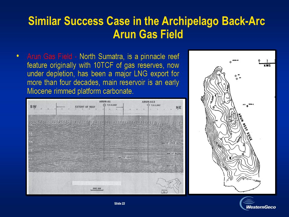 Similar Success Case in the Archipelago Back-Arc Arun Gas Field Arun Gas Field - North Sumatra, is a pinnacle reef feature originally with 10TCF of gas reserves, now under depletion, has been a major LNG export for more than four decades, main reservoir is an early Miocene rimmed platform carbonate.