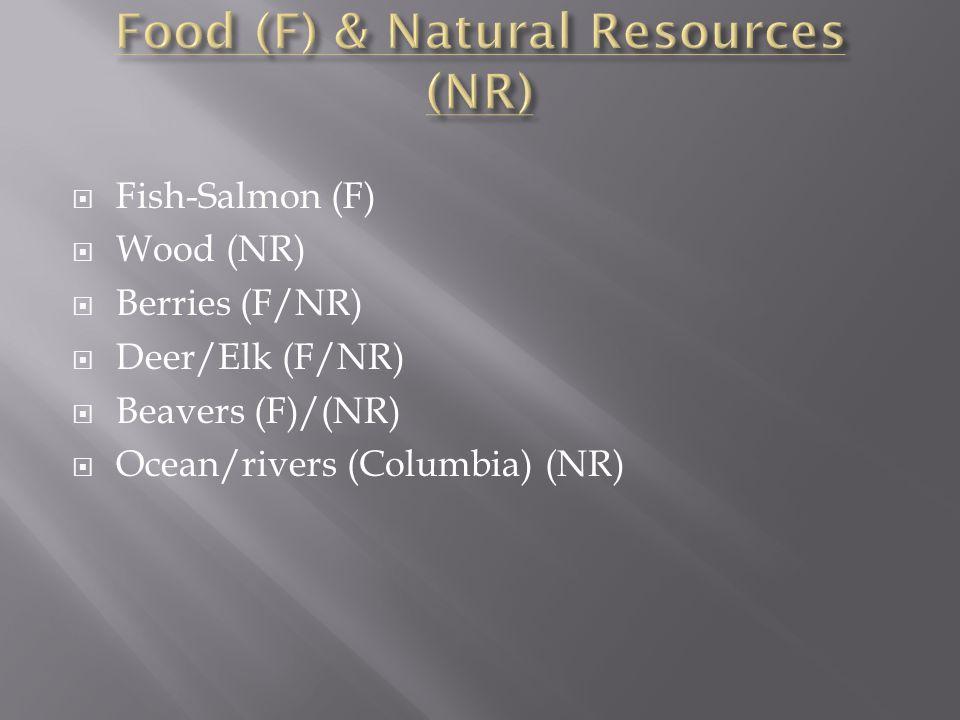  Fish-Salmon (F)  Wood (NR)  Berries (F/NR)  Deer/Elk (F/NR)  Beavers (F)/(NR)  Ocean/rivers (Columbia) (NR)