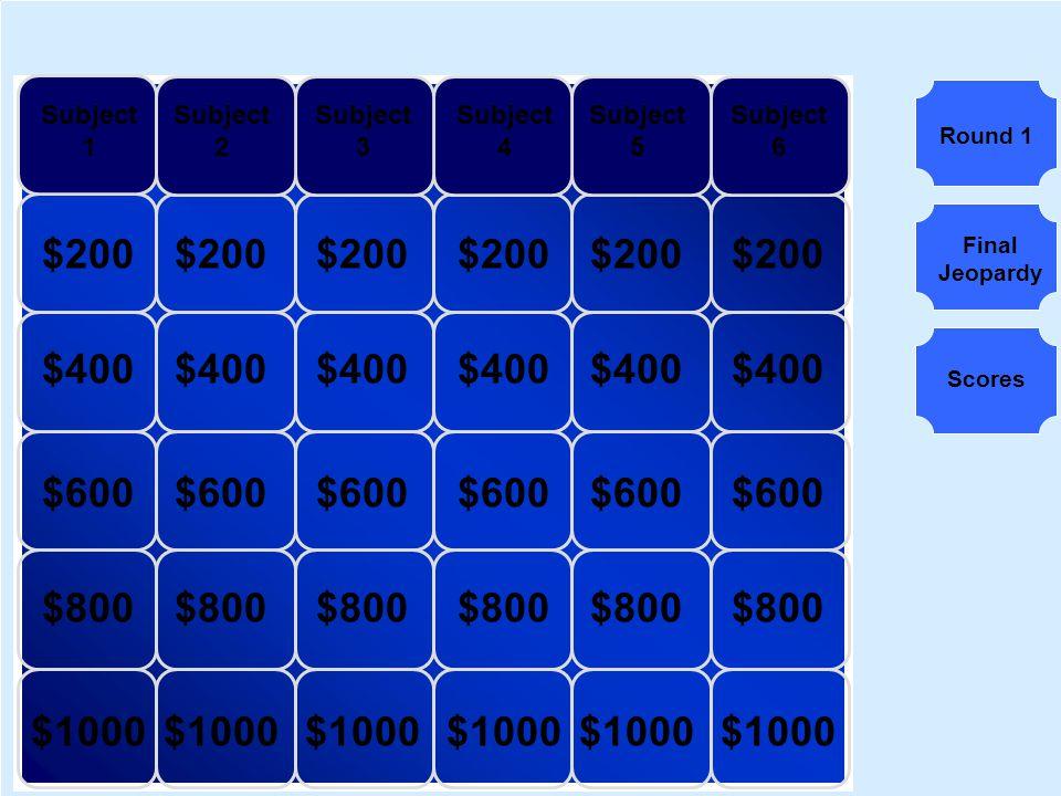 $500 A.A B.B C.C D.D A.A B.B C.C D.D Scores