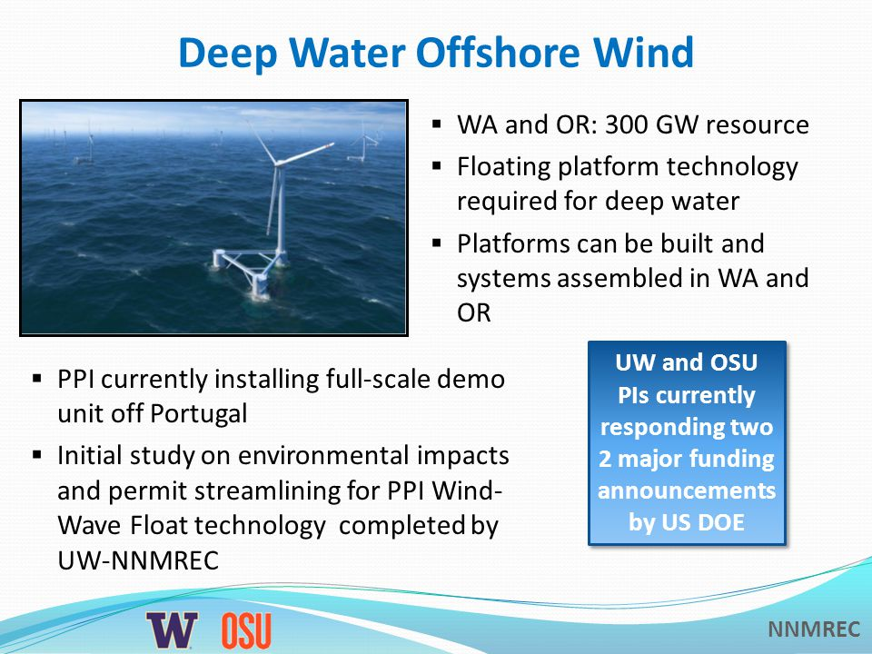 NNMREC Deep Water Offshore Wind  WA and OR: 300 GW resource  Floating platform technology required for deep water  Platforms can be built and systems assembled in WA and OR  PPI currently installing full-scale demo unit off Portugal  Initial study on environmental impacts and permit streamlining for PPI Wind- Wave Float technology completed by UW-NNMREC UW and OSU PIs currently responding two 2 major funding announcements by US DOE