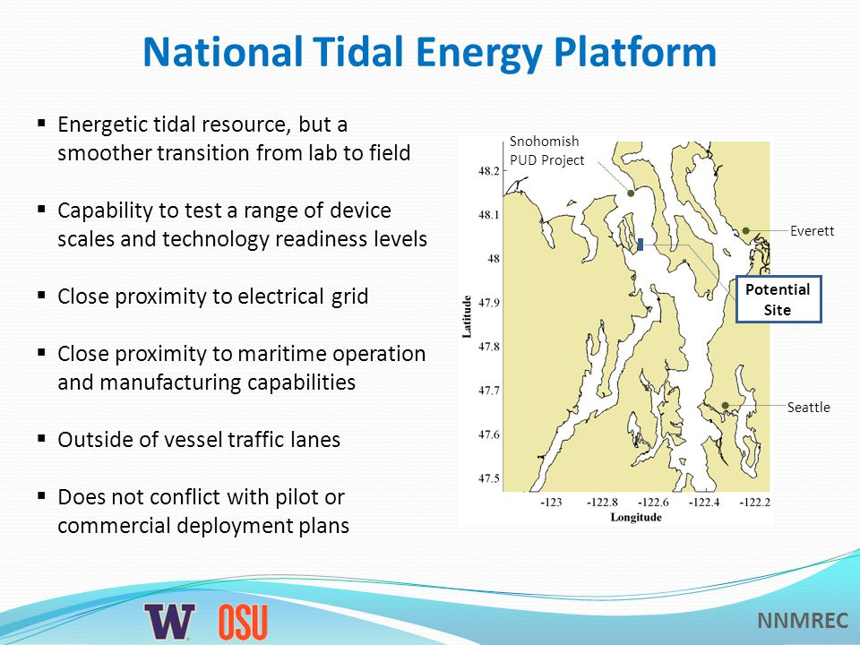 NNMREC National Tidal Energy Platform Potential Site Seattle Everett Snohomish PUD Project  Energetic tidal resource, but a smoother transition from lab to field  Capability to test a range of device scales and technology readiness levels  Close proximity to electrical grid  Close proximity to maritime operation and manufacturing capabilities  Outside of vessel traffic lanes  Does not conflict with pilot or commercial deployment plans