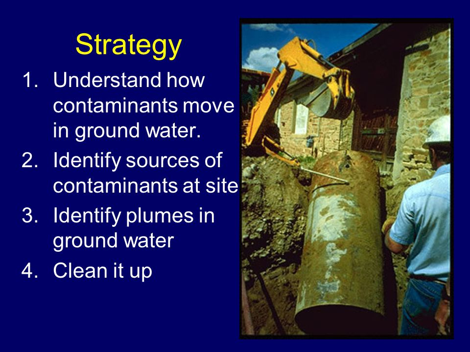 Strategy 1.Understand how contaminants move in ground water.