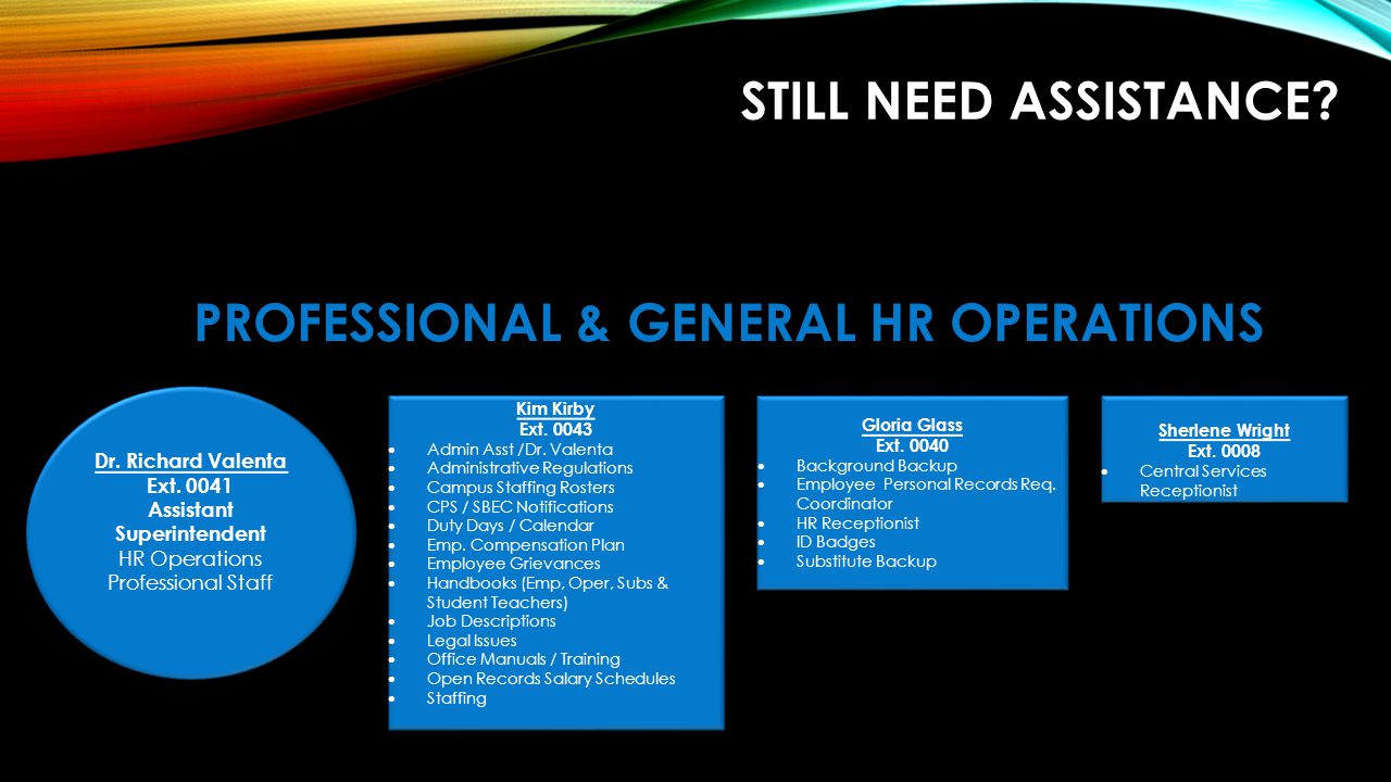 STILL NEED ASSISTANCE. PROFESSIONAL & GENERAL HR OPERATIONS Dr.