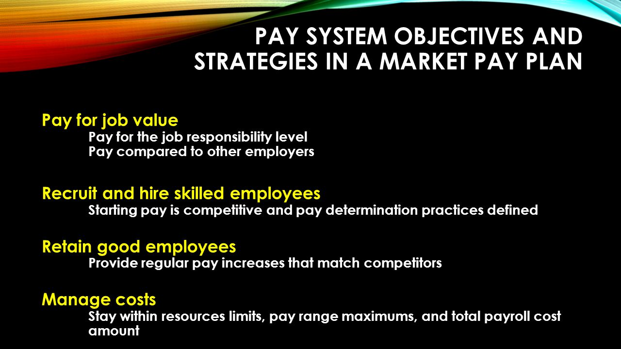 PAY SYSTEM OBJECTIVES AND STRATEGIES IN A MARKET PAY PLAN Pay for job value Pay for the job responsibility level Pay compared to other employers Recruit and hire skilled employees Starting pay is competitive and pay determination practices defined Retain good employees Provide regular pay increases that match competitors Manage costs Stay within resources limits, pay range maximums, and total payroll cost amount