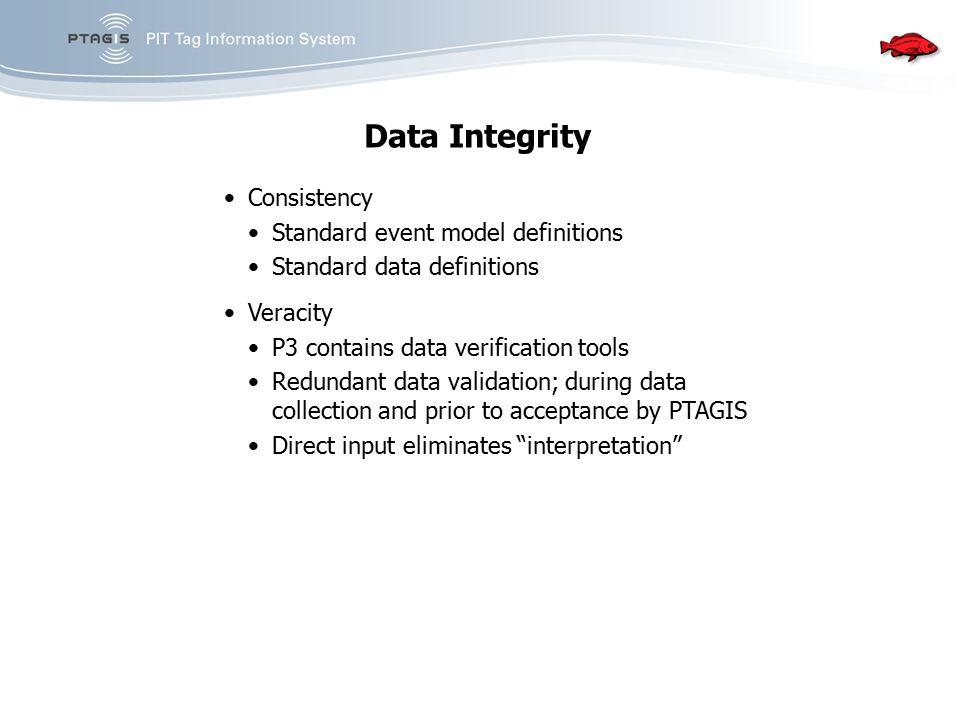 Data Integrity Consistency Standard event model definitions Standard data definitions Veracity P3 contains data verification tools Redundant data vali