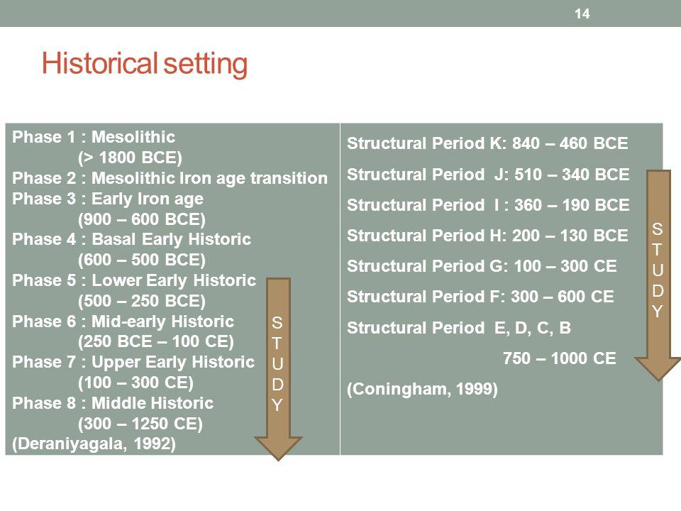 Historical setting Phase 1 : Mesolithic (> 1800 BCE) Phase 2 : Mesolithic Iron age transition Phase 3 : Early Iron age (900 – 600 BCE) Phase 4 : Basal Early Historic (600 – 500 BCE) Phase 5 : Lower Early Historic (500 – 250 BCE) Phase 6 : Mid-early Historic (250 BCE – 100 CE) Phase 7 : Upper Early Historic (100 – 300 CE) Phase 8 : Middle Historic (300 – 1250 CE) (Deraniyagala, 1992) Structural Period K: 840 – 460 BCE Structural Period J: 510 – 340 BCE Structural Period I : 360 – 190 BCE Structural Period H: 200 – 130 BCE Structural Period G: 100 – 300 CE Structural Period F: 300 – 600 CE Structural Period E, D, C, B 750 – 1000 CE (Coningham, 1999) STUDYSTUDY STUDYSTUDY 14