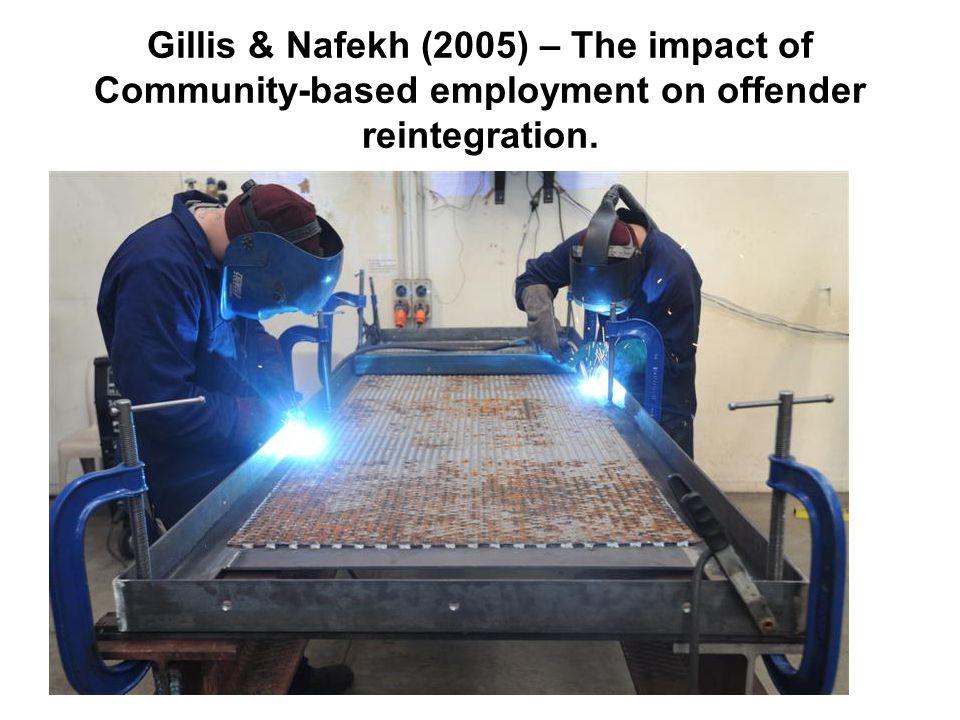 Gillis & Nafekh (2005) – The impact of Community-based employment on offender reintegration.